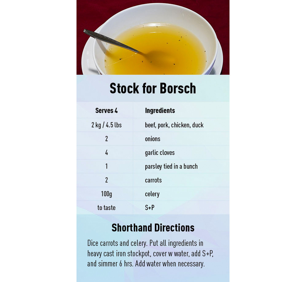 Stock for Borsch recipe
