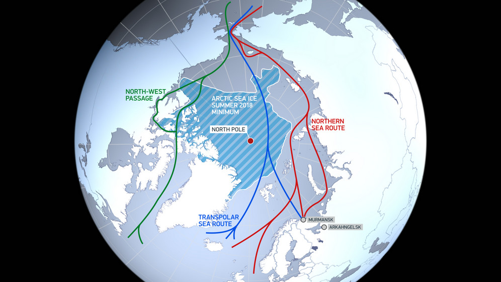 Map showing the Northern Passage, North-West Passage and Transpolar Sea route, with the minimum area covered by Arctic ice in August 2018